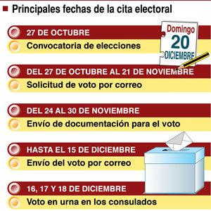 Calendario para votantes del CERA.