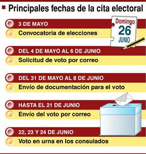 La jec ampl a hasta el 8 de junio el plazo para remitir la for Oficina del censo electoral madrid