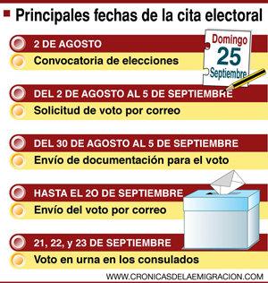 Boletín informativo del Consejo de Residentes Españoles de Santa Cruz - Bolivia 26/08/2016